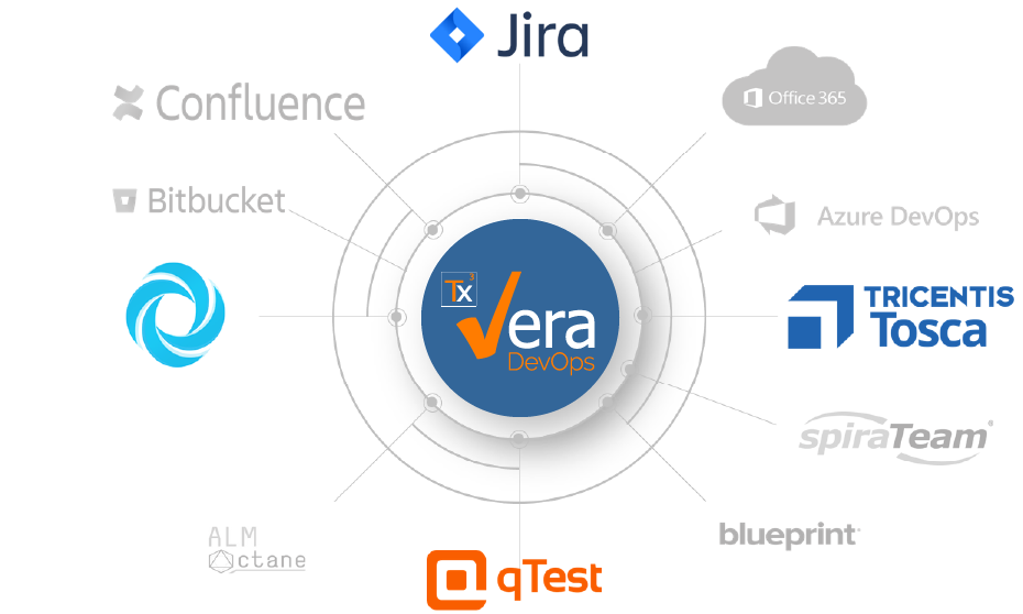Integrate VERA with Best of Breed DevOps tools